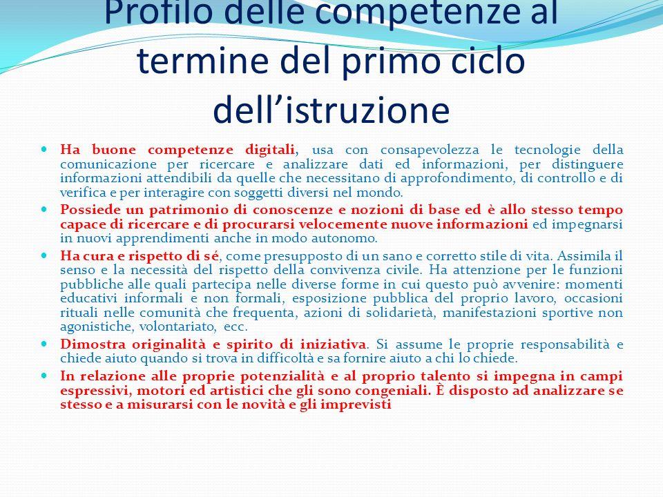 Profilo delle competenze al termine del primo ciclo dellistruzione Ha buone competenze digitali, usa con consapevolezza le tecnologie della comunicazi