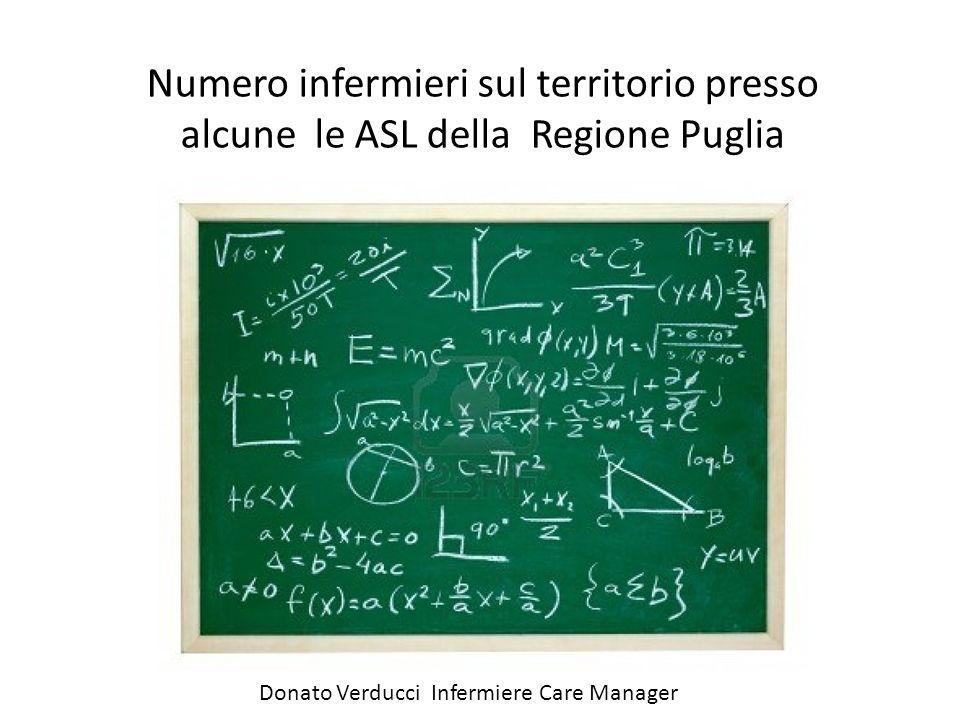 Numero infermieri sul territorio presso alcune le ASL della Regione Puglia Donato Verducci Infermiere Care Manager