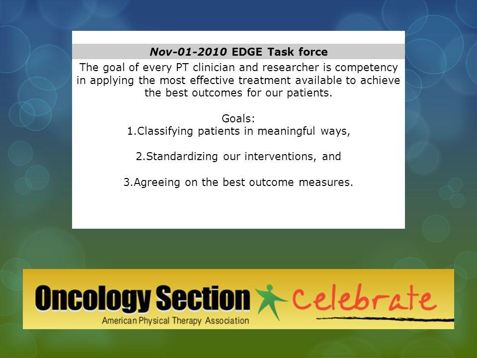 Obiettivi dei fisioterapisti: 1.Classificare i pazienti oncologici in modo significativo (il PS non è affidabile) 2.