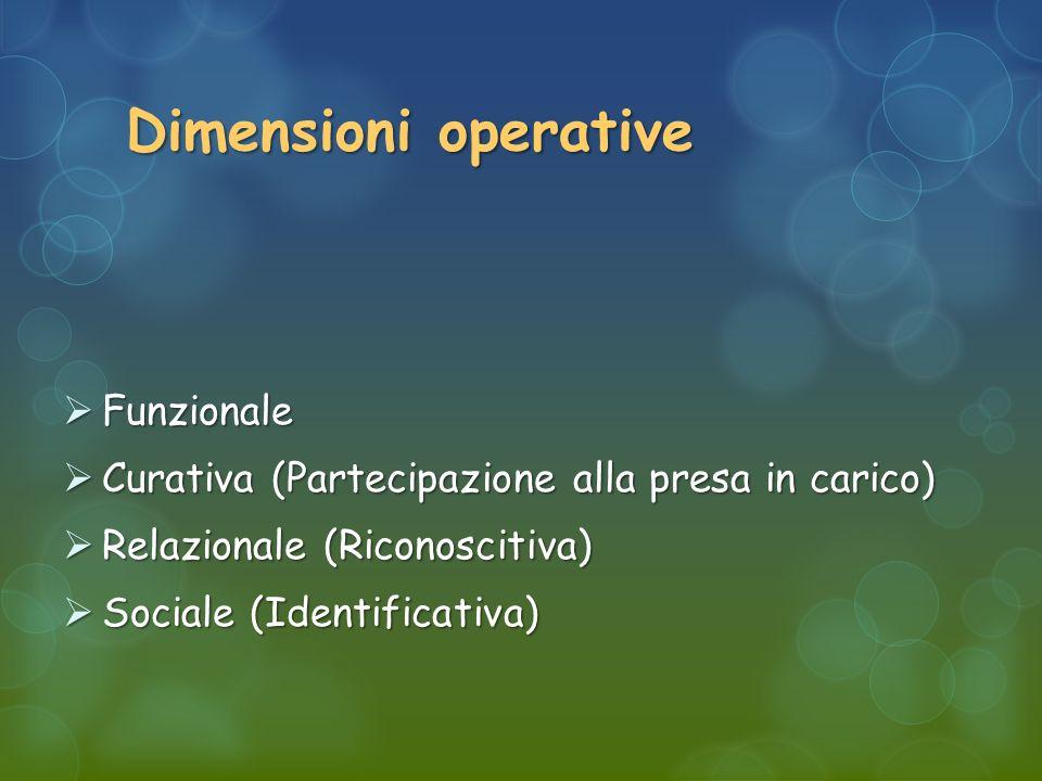 Dimensioni operative Funzionale Funzionale Curativa (Partecipazione alla presa in carico) Curativa (Partecipazione alla presa in carico) Relazionale (Riconoscitiva) Relazionale (Riconoscitiva) Sociale (Identificativa) Sociale (Identificativa)
