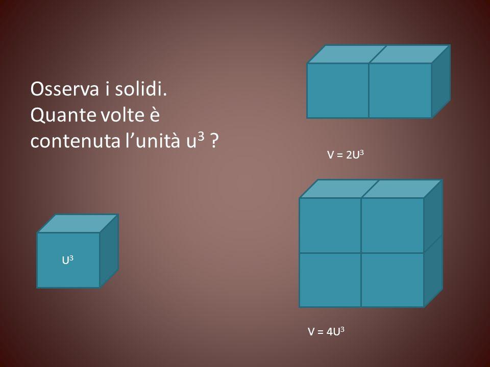 Osserva i solidi. Quante volte è contenuta lunità u 3 ? U3U3 V = 2U 3 V = 4U 3