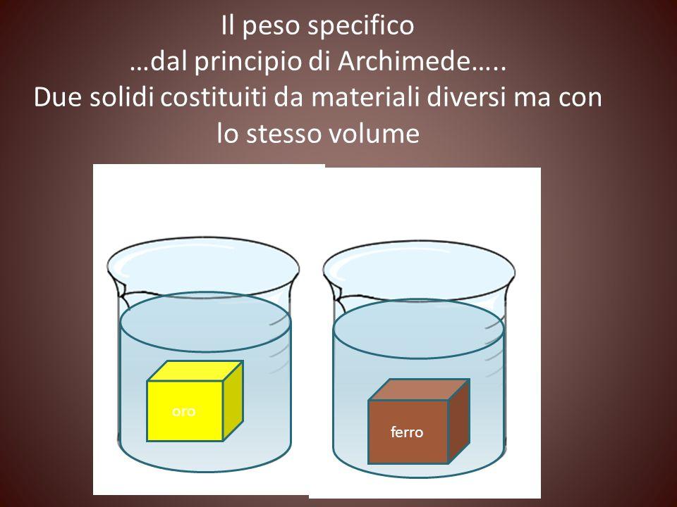 oro ferro Il peso specifico …dal principio di Archimede….. Due solidi costituiti da materiali diversi ma con lo stesso volume