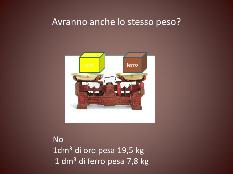 No 1dm 3 di oro pesa 19,5 kg 1 dm 3 di ferro pesa 7,8 kg oroferro Avranno anche lo stesso peso?