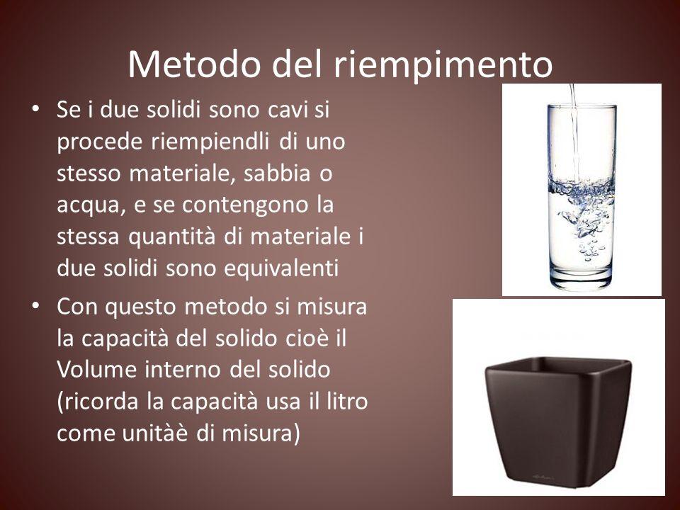 Metodo della pesata Se due solidi sono privi di cavità e costituiti dallo stesso materiale si pesano.