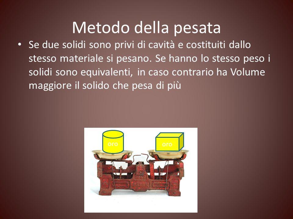 Metodo della pesata Se due solidi sono privi di cavità e costituiti dallo stesso materiale si pesano. Se hanno lo stesso peso i solidi sono equivalent