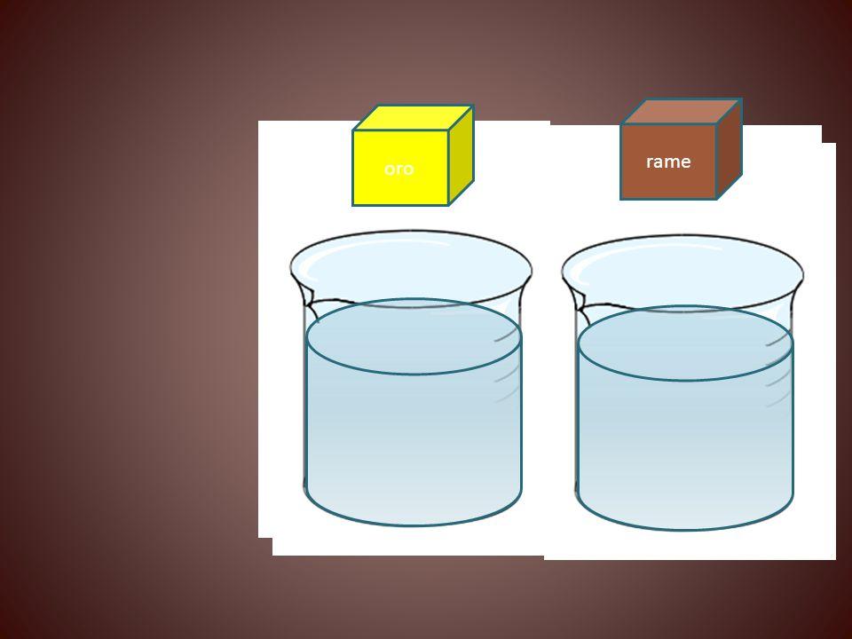 La misura del volume di un solido Per misurare il volume dei solidi, bisogna confrontarlo con un altro preso come campione e vedere quante volte il primo contiene il secondo Il solido scelto come campione è lunità di misura ed è il m 3.