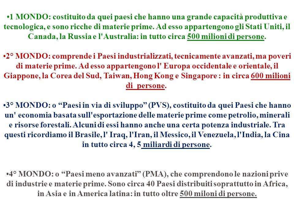 1 MONDO: costituito da quei paesi che hanno una grande capacità produttiva e tecnologica, e sono ricche di materie prime. Ad esso appartengono gli Sta