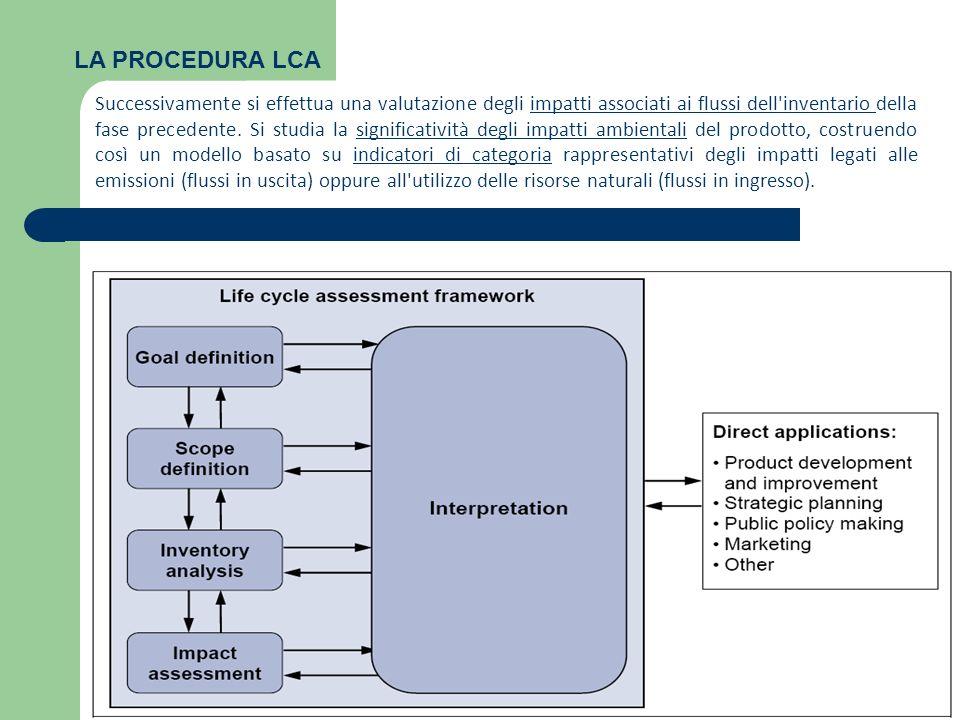 LA PROCEDURA LCA Successivamente si effettua una valutazione degli impatti associati ai flussi dell'inventario della fase precedente. Si studia la sig