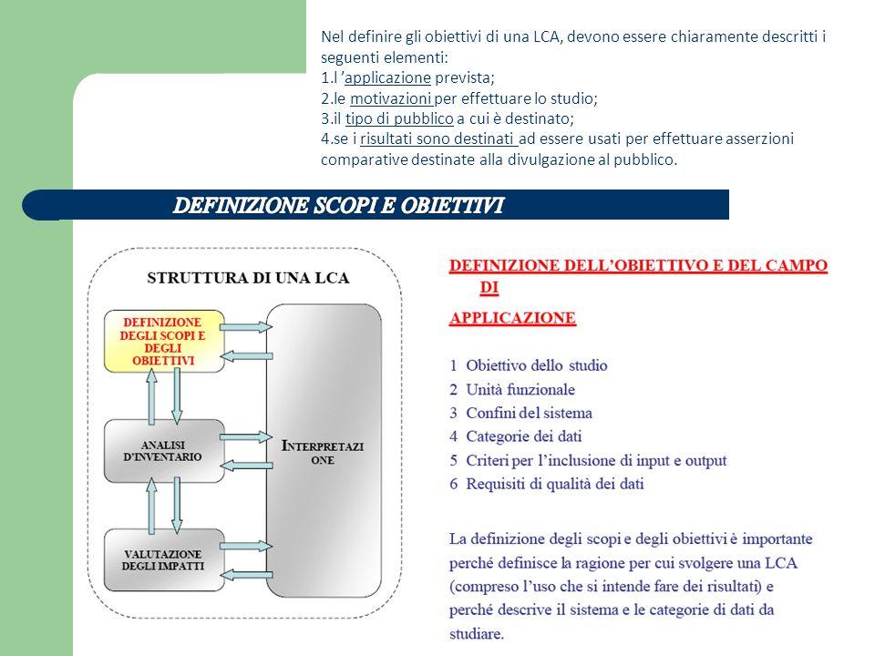 Nel definire gli obiettivi di una LCA, devono essere chiaramente descritti i seguenti elementi: 1.l applicazione prevista; 2.le motivazioni per effett