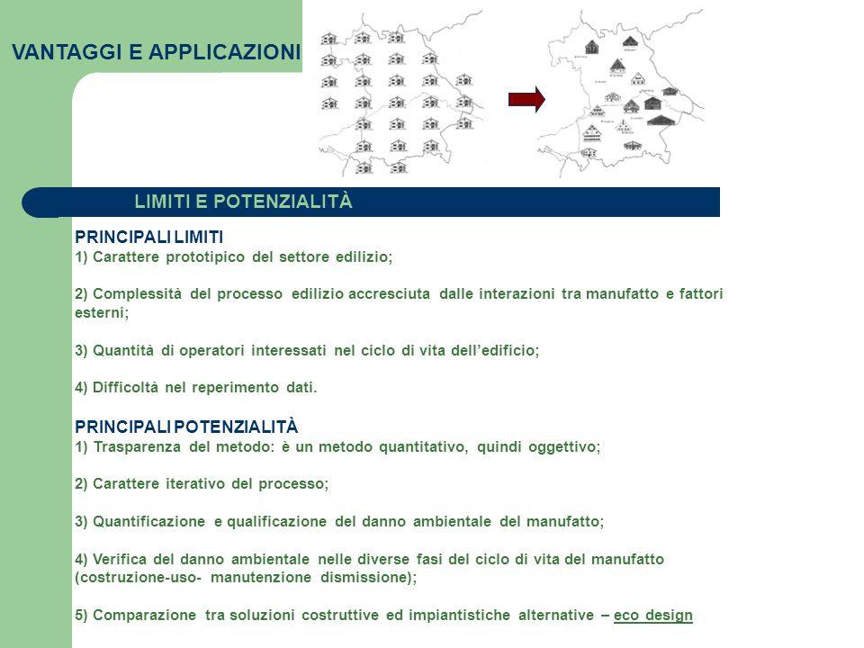 PRINCIPALI LIMITI 1) Carattere prototipico del settore edilizio; 2) Complessità del processo edilizio accresciuta dalle interazioni tra manufatto e fa