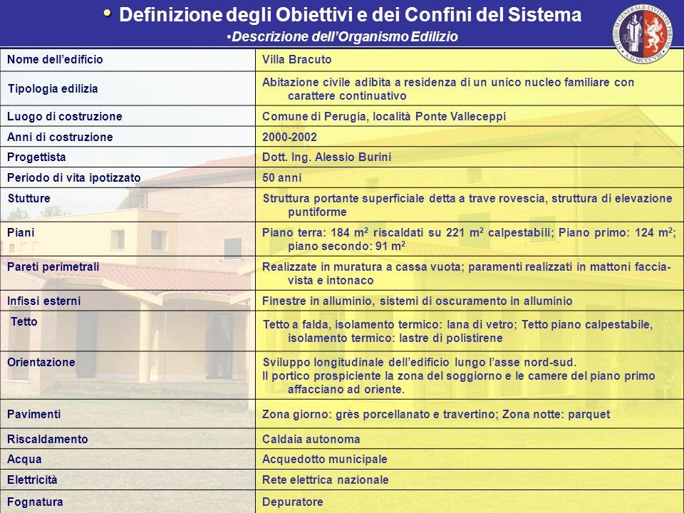 Nome delledificioVilla Bracuto Tipologia edilizia Abitazione civile adibita a residenza di un unico nucleo familiare con carattere continuativo Luogo