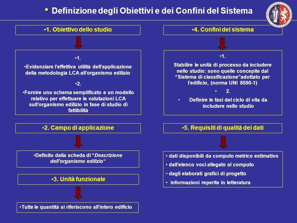 2. Definire le fasi del ciclo di vita da includere nello studioDefinire le fasi del ciclo di vita da includere nello studio 1. Stabilire le unità di p