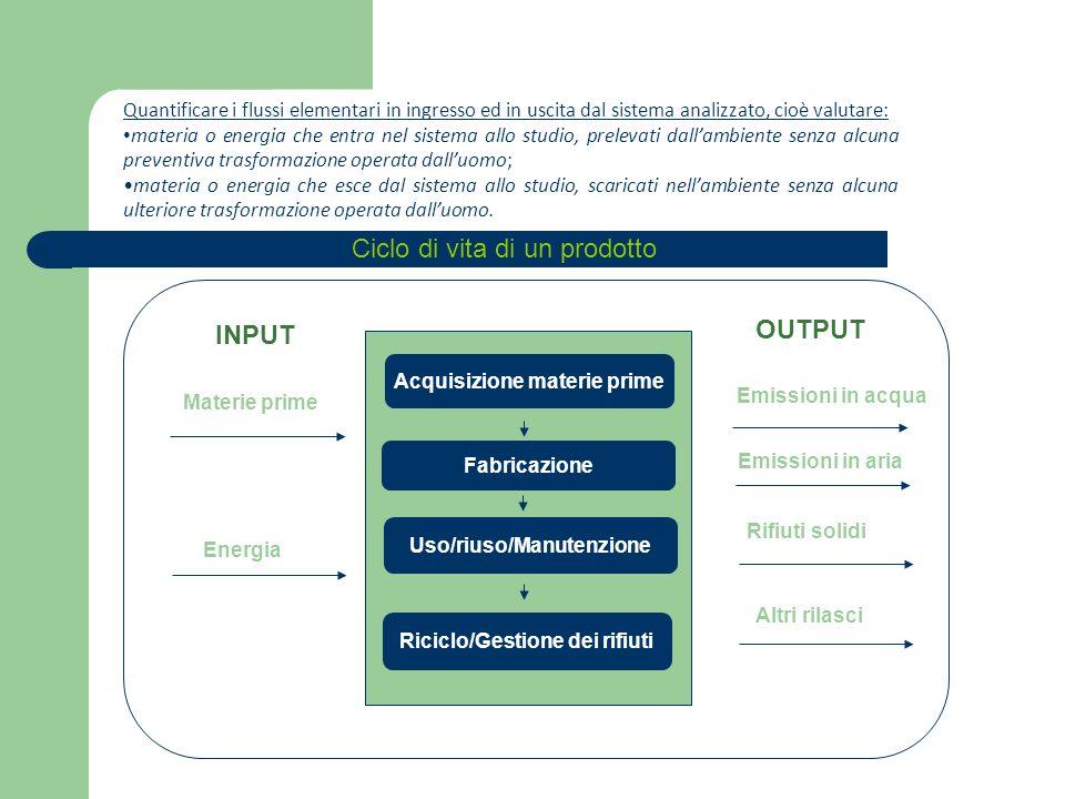 Ciclo di vita di un prodotto INPUT OUTPUT Acquisizione materie prime Fabricazione Uso/riuso/Manutenzione Riciclo/Gestione dei rifiuti Materie prime En