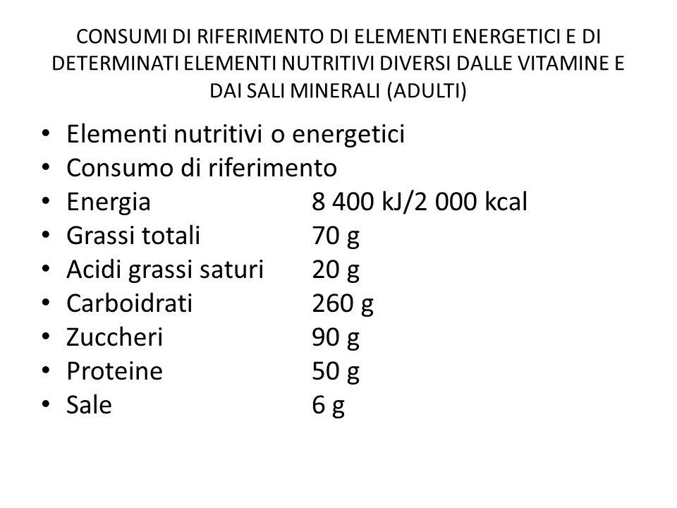 CONSUMI DI RIFERIMENTO DI ELEMENTI ENERGETICI E DI DETERMINATI ELEMENTI NUTRITIVI DIVERSI DALLE VITAMINE E DAI SALI MINERALI (ADULTI) Elementi nutritivi o energetici Consumo di riferimento Energia8 400 kJ/2 000 kcal Grassi totali70 g Acidi grassi saturi20 g Carboidrati260 g Zuccheri90 g Proteine50 g Sale6 g