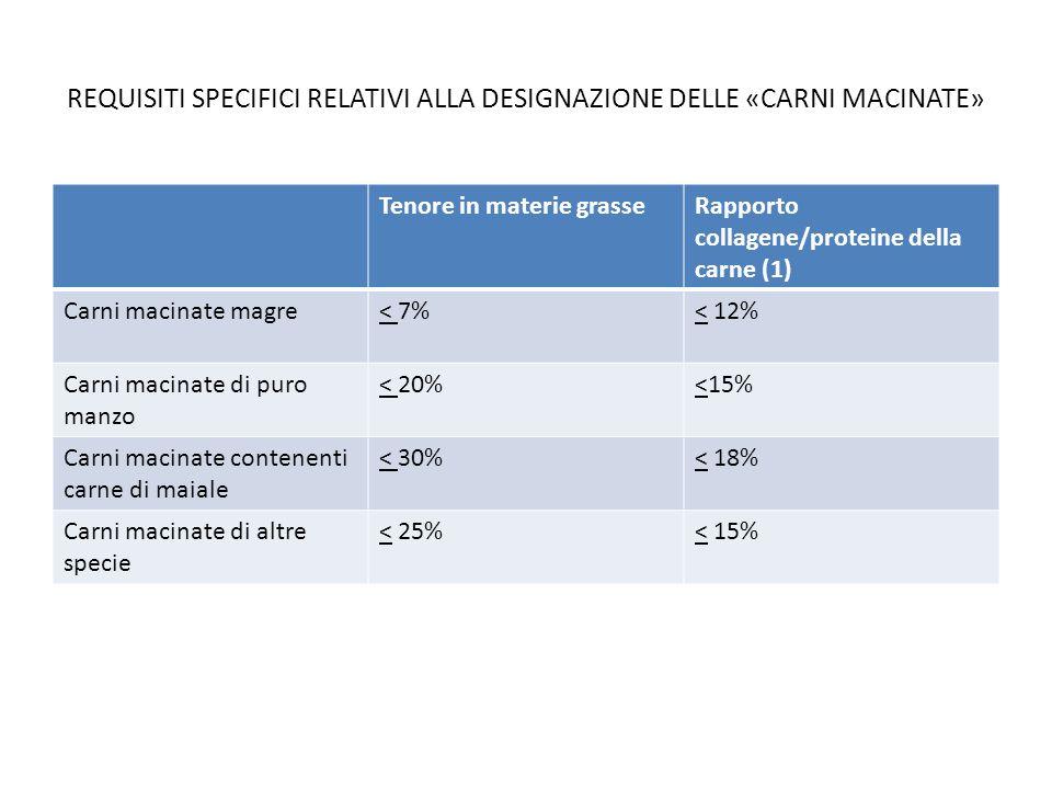 REQUISITI SPECIFICI RELATIVI ALLA DESIGNAZIONE DELLE «CARNI MACINATE» Tenore in materie grasseRapporto collagene/proteine della carne (1) Carni macinate magre< 7%< 12% Carni macinate di puro manzo < 20%<15% Carni macinate contenenti carne di maiale < 30%< 18% Carni macinate di altre specie < 25%< 15%