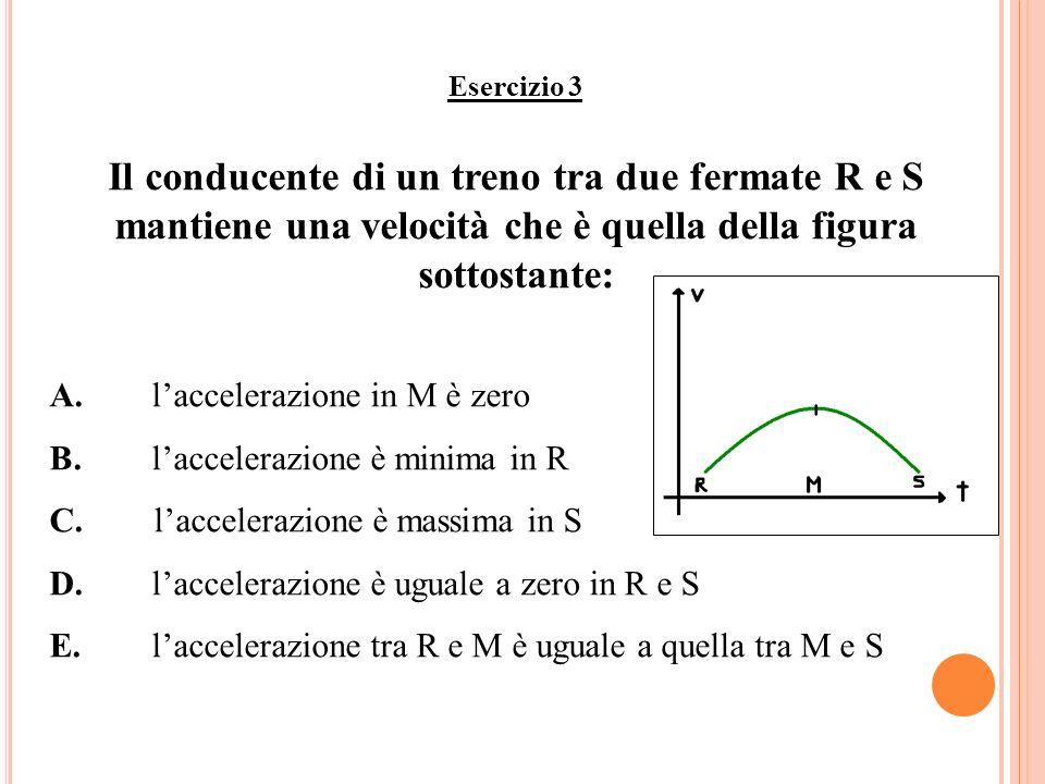 Esercizio 3 Il conducente di un treno tra due fermate R e S mantiene una velocità che è quella della figura sottostante: A.laccelerazione in M è zero
