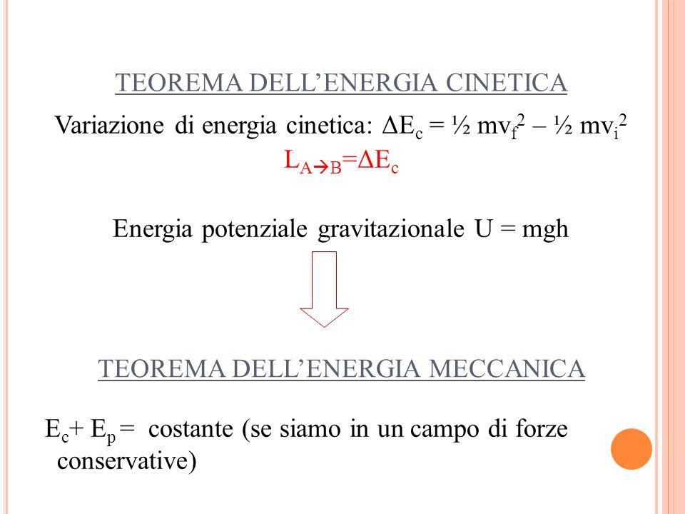 TEOREMA DELLENERGIA CINETICA Variazione di energia cinetica: ΔE c = ½ mv f 2 – ½ mv i 2 L A B =ΔE c Energia potenziale gravitazionale U = mgh TEOREMA
