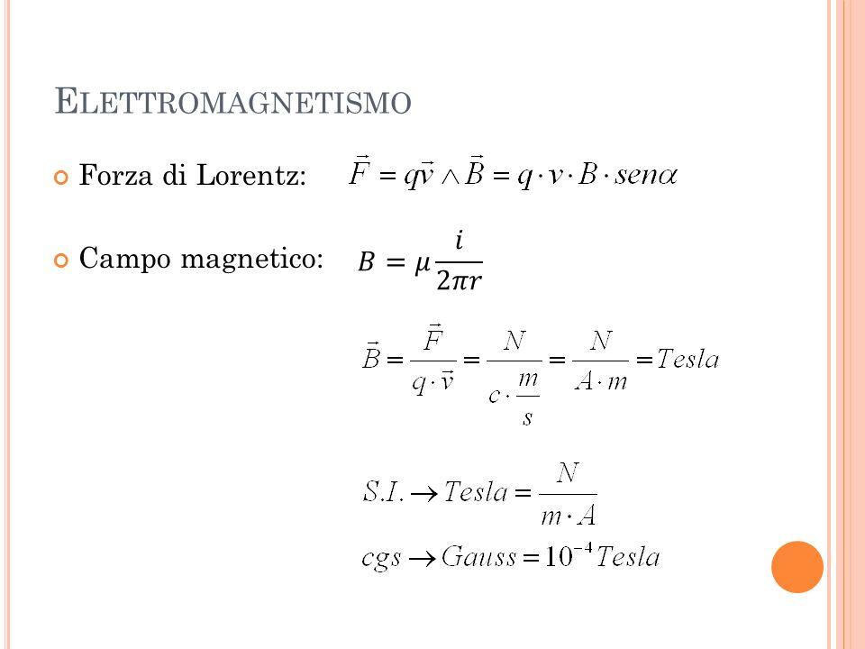 E LETTROMAGNETISMO Forza di Lorentz: Campo magnetico: