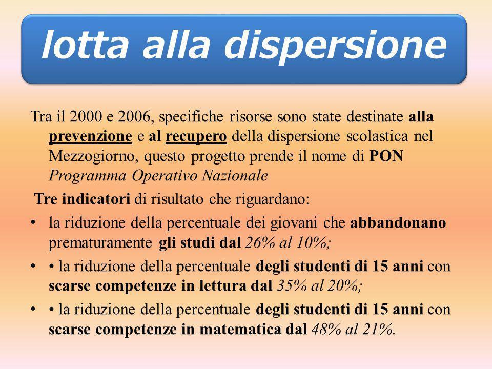 Lotta alla dispersione Tra il 2000 e 2006, specifiche risorse sono state destinate alla prevenzione e al recupero della dispersione scolastica nel Mez
