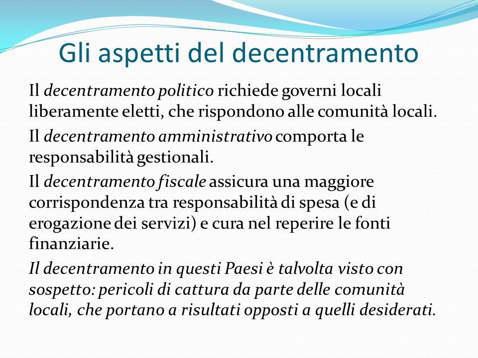 Gli aspetti del decentramento Il decentramento politico richiede governi locali liberamente eletti, che rispondono alle comunità locali.