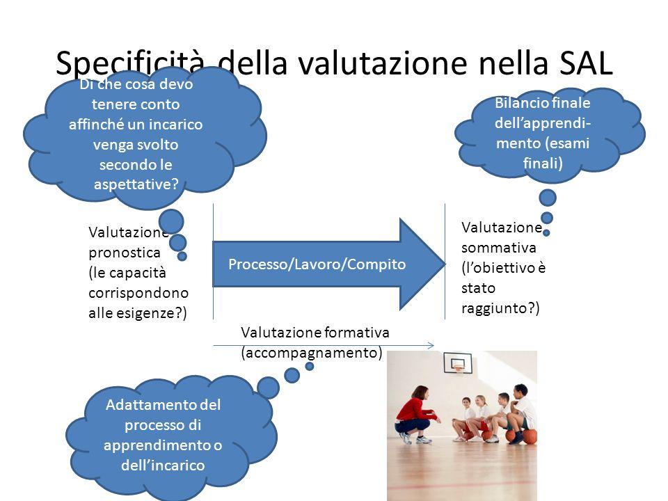 Specificità della valutazione nella SAL Processo/Lavoro/Compito Valutazione formativa (accompagnamento) Valutazione pronostica (le capacità corrispond