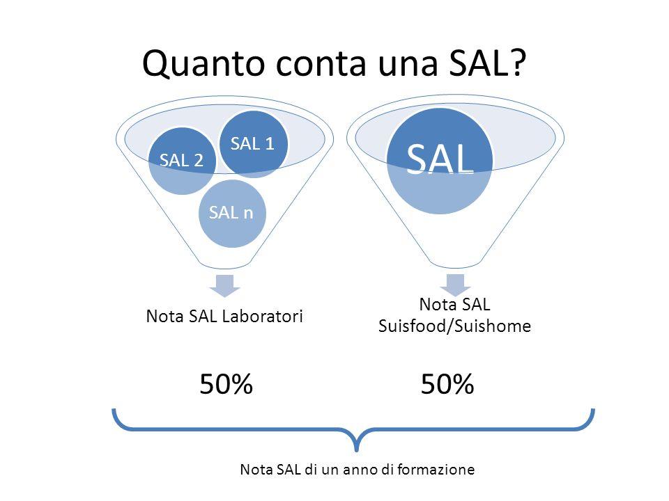 Quanto conta una SAL? Nota SAL Laboratori SAL nSAL 2SAL 1 Nota SAL Suisfood/Suishome SAL 50% Nota SAL di un anno di formazione