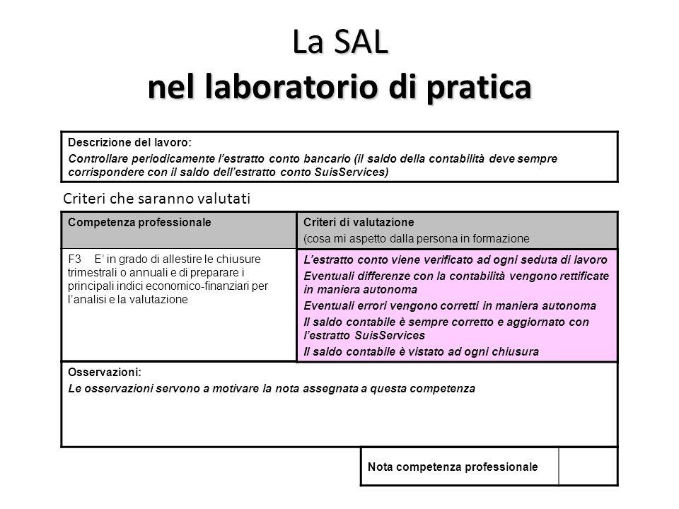 La SAL nel laboratorio di pratica Descrizione del lavoro: Controllare periodicamente lestratto conto bancario (il saldo della contabilità deve sempre