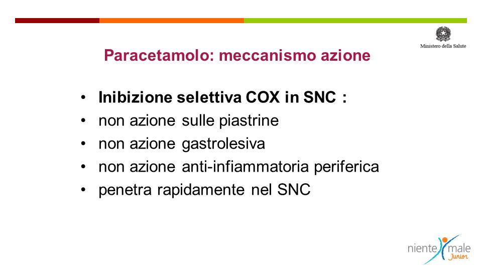 Inibizione selettiva COX in SNC : non azione sulle piastrine non azione gastrolesiva non azione anti-infiammatoria periferica penetra rapidamente nel SNC Paracetamolo: meccanismo azione