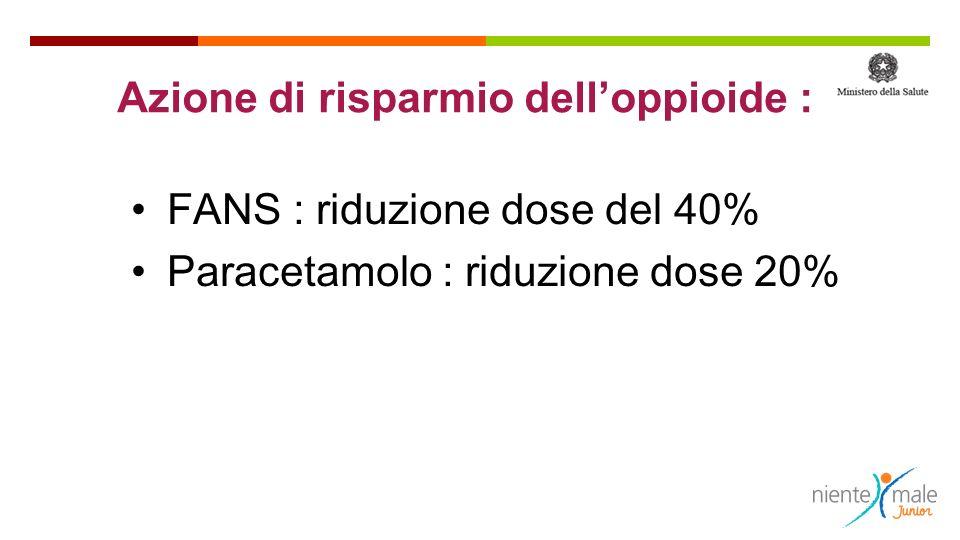 Azione di risparmio delloppioide : FANS : riduzione dose del 40% Paracetamolo : riduzione dose 20%