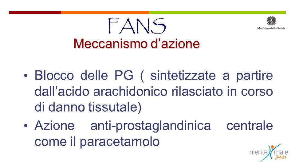 FANS Blocco delle PG ( sintetizzate a partire dallacido arachidonico rilasciato in corso di danno tissutale) Azione anti-prostaglandinica centrale come il paracetamolo Meccanismo dazione