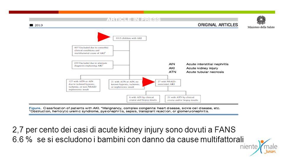 2,7 per cento dei casi di acute kidney injury sono dovuti a FANS 6.6 % se si escludono i bambini con danno da cause multifattorali