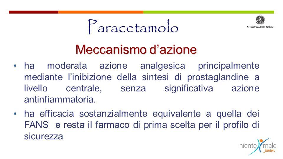 Paracetamolo ha moderata azione analgesica principalmente mediante linibizione della sintesi di prostaglandine a livello centrale, senza significativa azione antinfiammatoria.