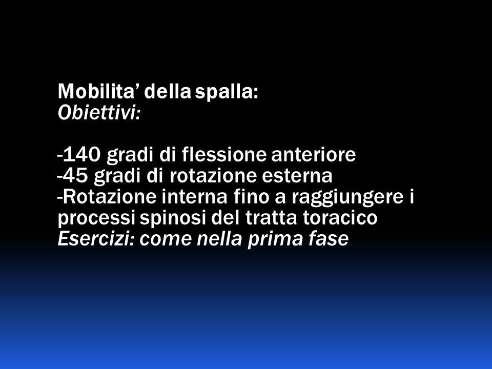 Mobilita della spalla: Obiettivi: -140 gradi di flessione anteriore -45 gradi di rotazione esterna -Rotazione interna fino a raggiungere i processi sp