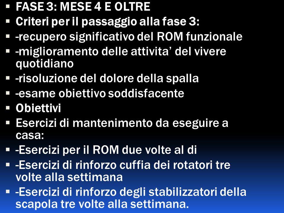 FASE 3: MESE 4 E OLTRE Criteri per il passaggio alla fase 3: -recupero significativo del ROM funzionale -miglioramento delle attivita del vivere quoti