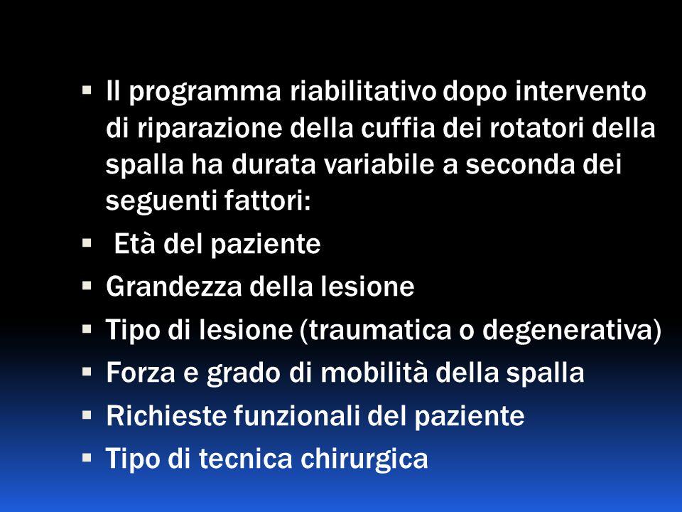 Il programma riabilitativo dopo intervento di riparazione della cuffia dei rotatori della spalla ha durata variabile a seconda dei seguenti fattori: E