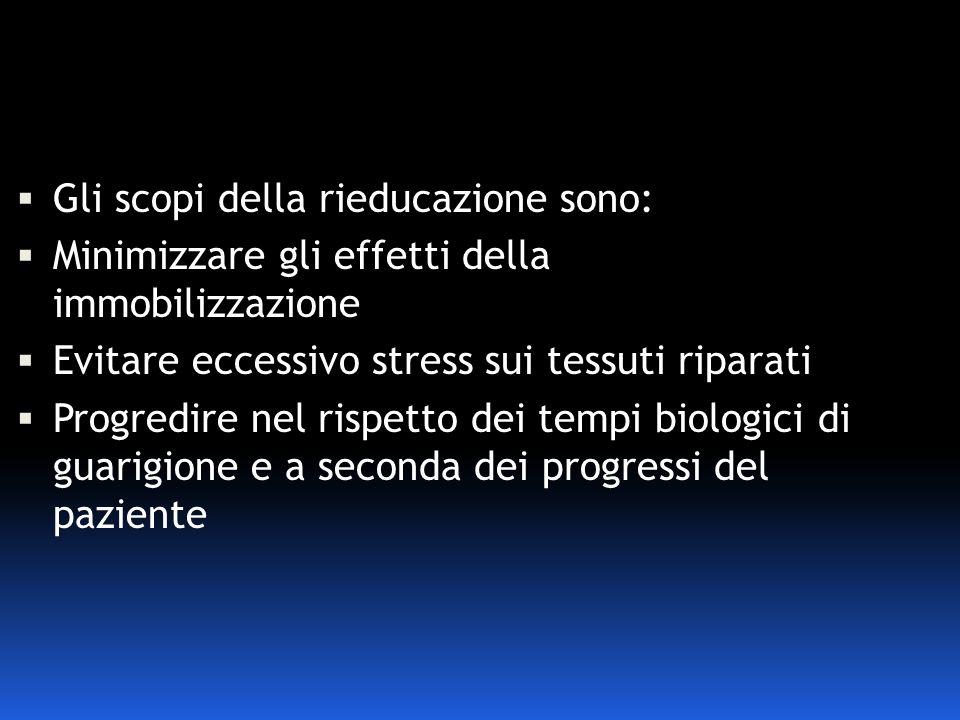 Gli scopi della rieducazione sono: Minimizzare gli effetti della immobilizzazione Evitare eccessivo stress sui tessuti riparati Progredire nel rispett