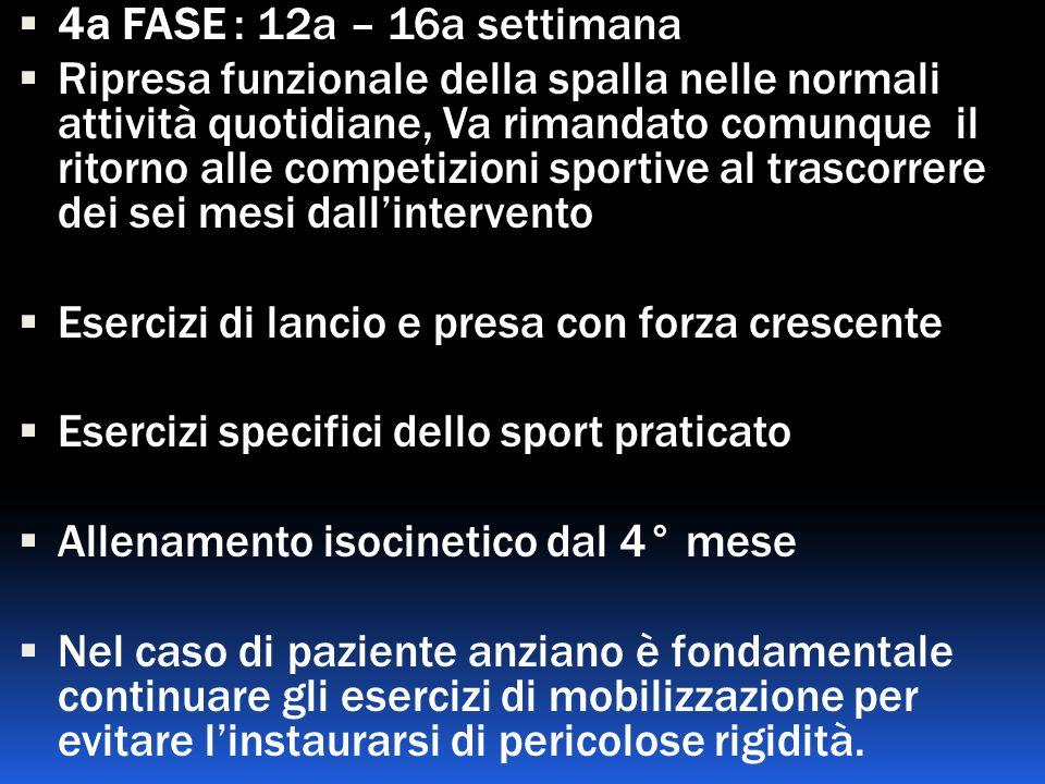 4a FASE : 12a – 16a settimana Ripresa funzionale della spalla nelle normali attività quotidiane, Va rimandato comunque il ritorno alle competizioni sp