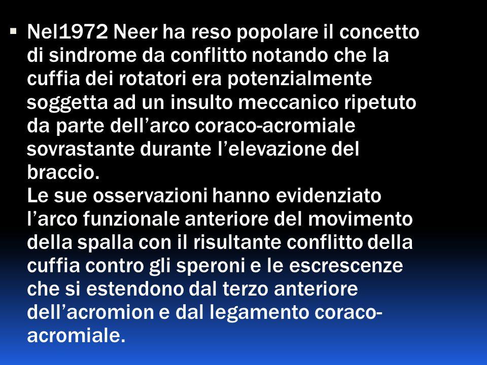 Nel1972 Neer ha reso popolare il concetto di sindrome da conflitto notando che la cuffia dei rotatori era potenzialmente soggetta ad un insulto meccan