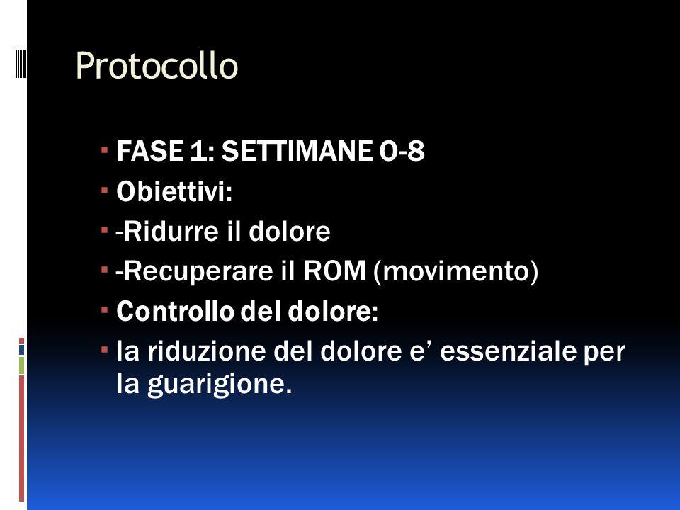 Protocollo FASE 1: SETTIMANE O-8 Obiettivi: -Ridurre il dolore -Recuperare il ROM (movimento) Controllo del dolore: la riduzione del dolore e essenzia