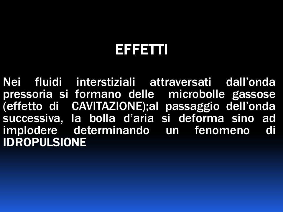 EFFETTI Nei fluidi interstiziali attraversati dallonda pressoria si formano delle microbolle gassose (effetto di CAVITAZIONE);al passaggio dellonda su