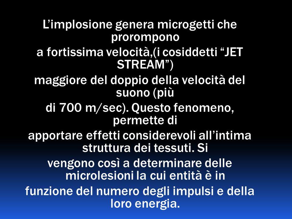 Limplosione genera microgetti che prorompono a fortissima velocità,(i cosiddetti JET STREAM) maggiore del doppio della velocità del suono (più di 700