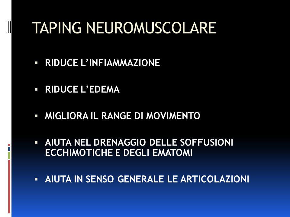 TAPING NEUROMUSCOLARE RIDUCE LINFIAMMAZIONE RIDUCE LEDEMA MIGLIORA IL RANGE DI MOVIMENTO AIUTA NEL DRENAGGIO DELLE SOFFUSIONI ECCHIMOTICHE E DEGLI EMA