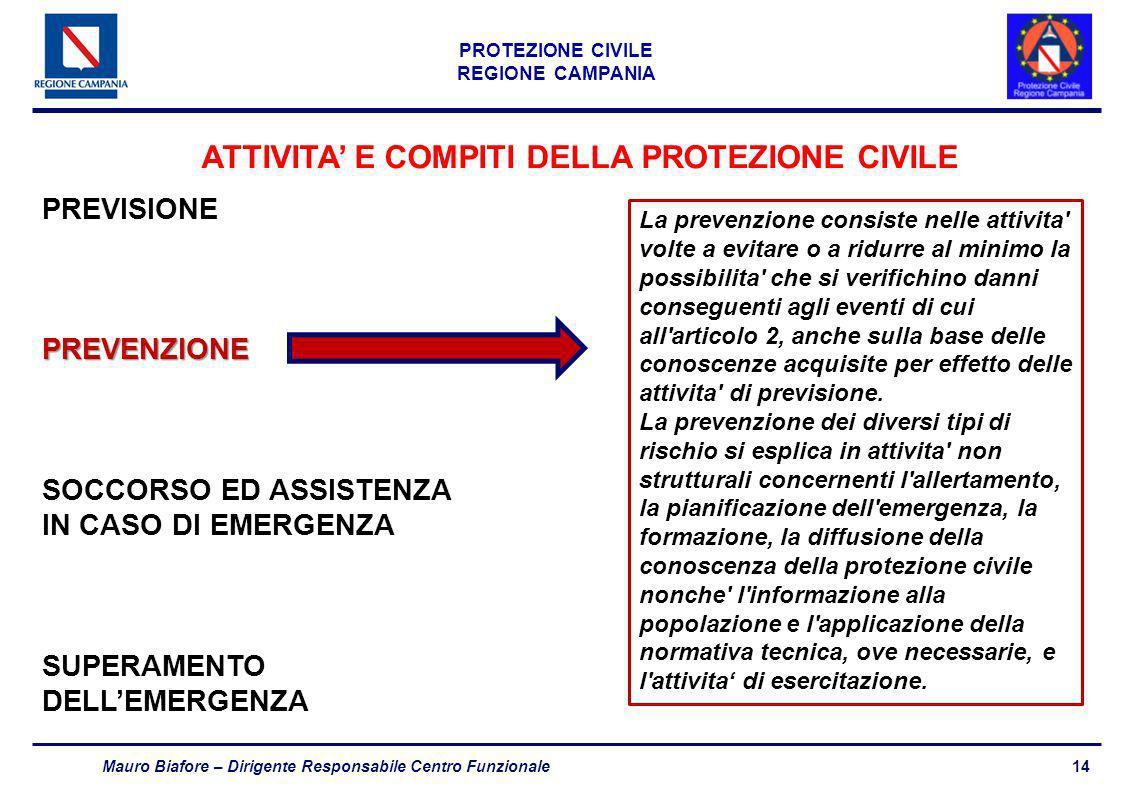 14 PROTEZIONE CIVILE REGIONE CAMPANIA Mauro Biafore – Dirigente Responsabile Centro Funzionale ATTIVITA E COMPITI DELLA PROTEZIONE CIVILE PREVISIONEPR