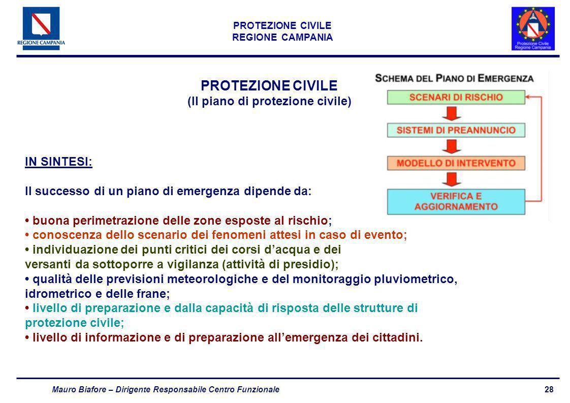 28 PROTEZIONE CIVILE REGIONE CAMPANIA Mauro Biafore – Dirigente Responsabile Centro Funzionale PROTEZIONE CIVILE (Il piano di protezione civile) IN SI
