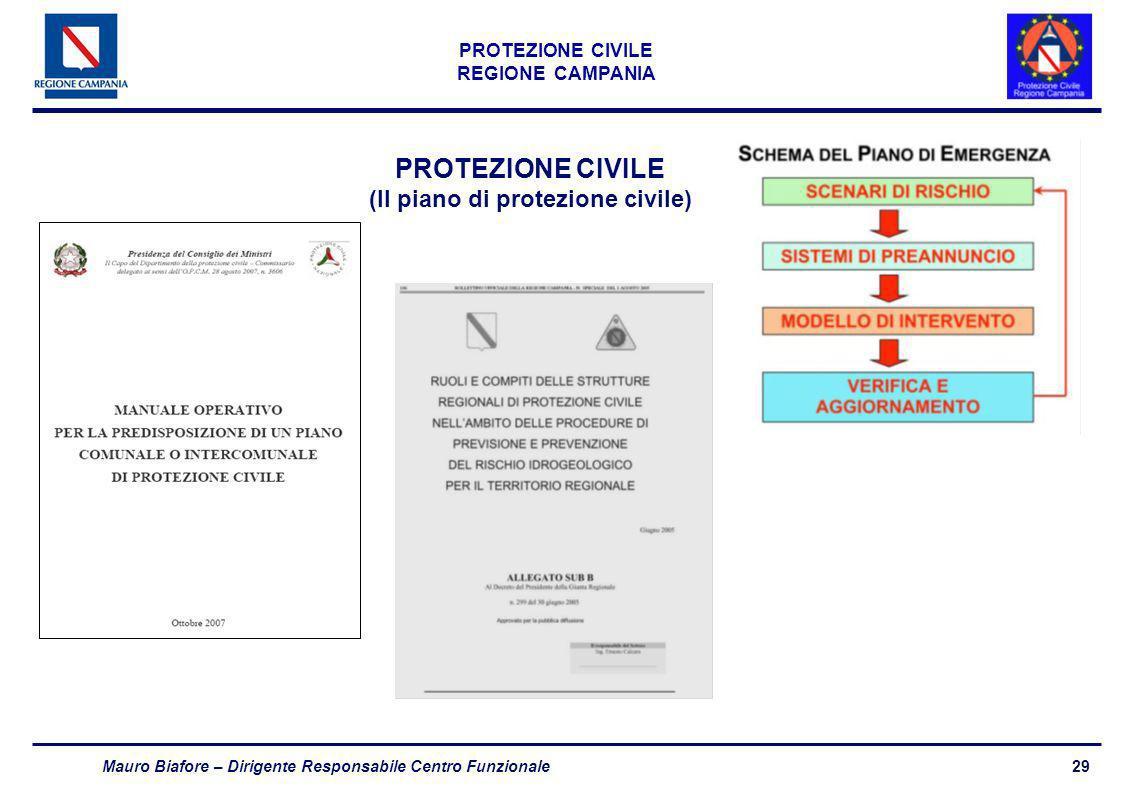 29 PROTEZIONE CIVILE REGIONE CAMPANIA Mauro Biafore – Dirigente Responsabile Centro Funzionale PROTEZIONE CIVILE (Il piano di protezione civile)