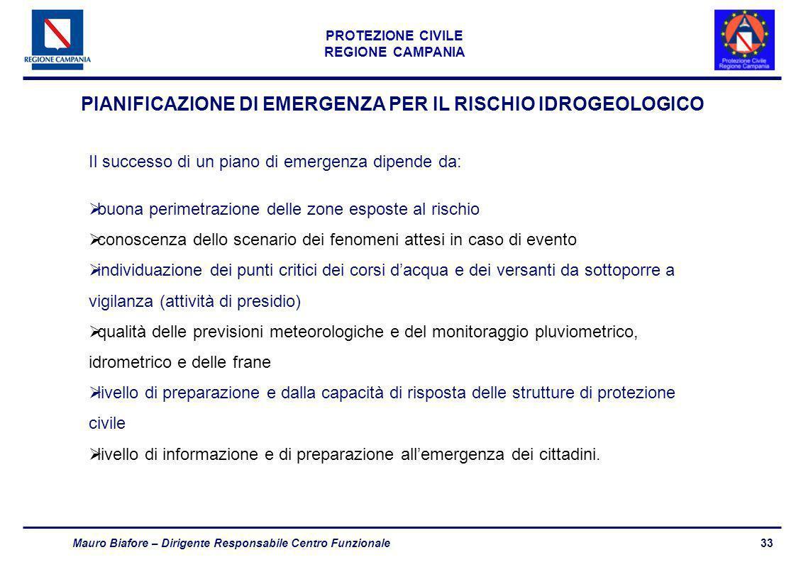 33 PROTEZIONE CIVILE REGIONE CAMPANIA Mauro Biafore – Dirigente Responsabile Centro Funzionale PIANIFICAZIONE DI EMERGENZA PER IL RISCHIO IDROGEOLOGIC