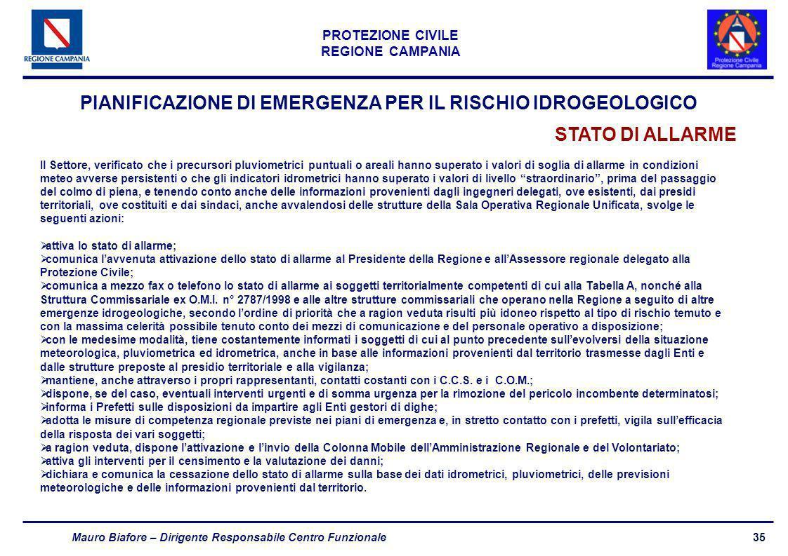 35 PROTEZIONE CIVILE REGIONE CAMPANIA Mauro Biafore – Dirigente Responsabile Centro Funzionale PIANIFICAZIONE DI EMERGENZA PER IL RISCHIO IDROGEOLOGIC