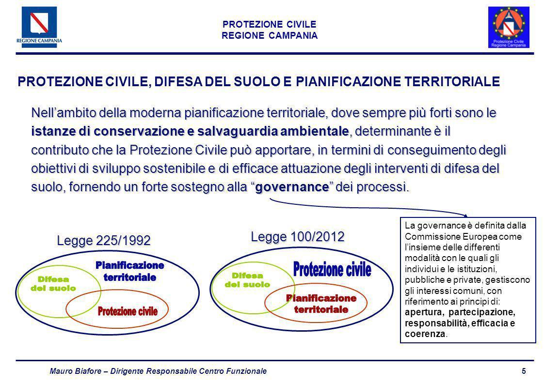 5 PROTEZIONE CIVILE REGIONE CAMPANIA Mauro Biafore – Dirigente Responsabile Centro Funzionale PROTEZIONE CIVILE, DIFESA DEL SUOLO E PIANIFICAZIONE TER