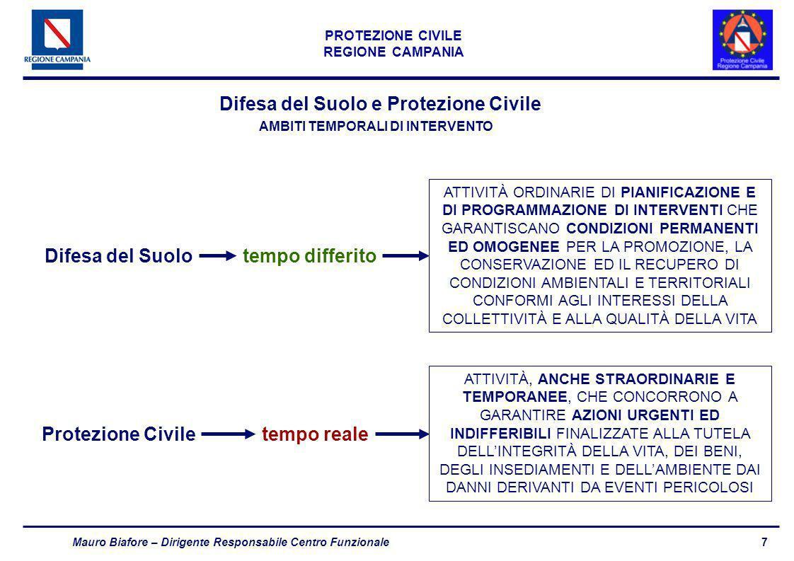 7 PROTEZIONE CIVILE REGIONE CAMPANIA Mauro Biafore – Dirigente Responsabile Centro Funzionale Difesa del Suolo e Protezione Civile Difesa del Suolotem
