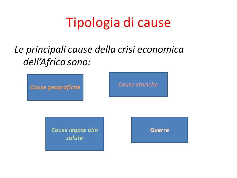 Tipologia di cause Le principali cause della crisi economica dellAfrica sono: Cause geografiche Cause storiche Cause legate alla salute Guerre